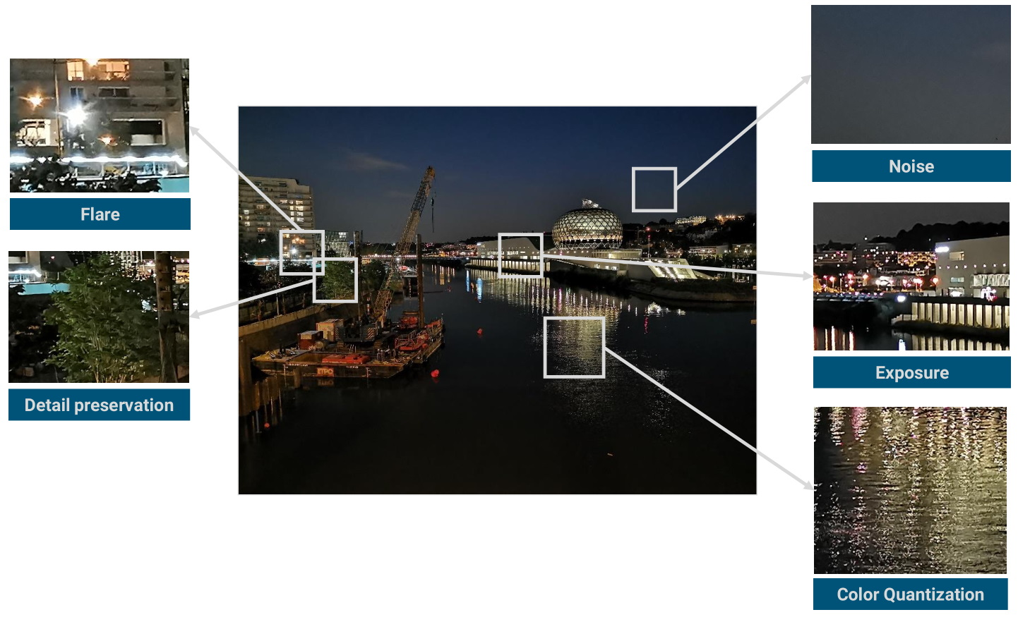 DxOMark's night and wide-angle camera tests push today's smartphones to their limits